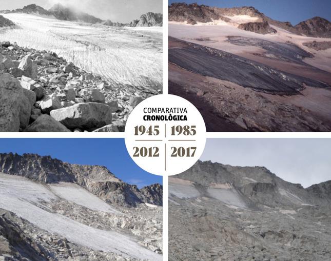 comparativa glacera