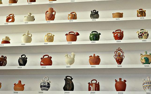 La col·lecció del Museu del Càntir d'Argentona arxiva peces des de?